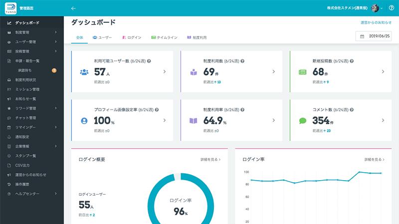 TUNAG 画面サンプル データ活用