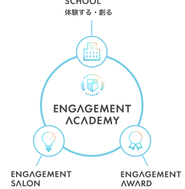 TUNAG導⼊企業を対象に、更なるエンゲージメント経営の実践支援を目的として「ENGAGEMENT ACADEMY(エンゲージメントアカデミー)」を設⽴